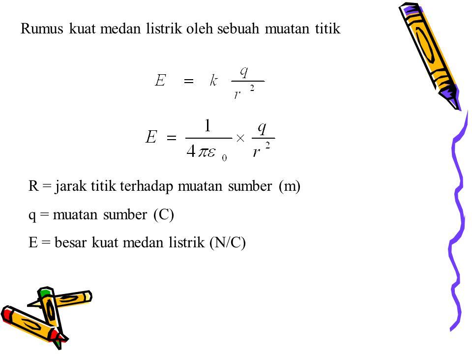 Kuat medan listrik di suatu titik akibat beberapa muatan sumber adalah jumlah vektor (resultan) dari vektor-vektor kuat medan listrik yang dihasilkan oleh tiap muatan sumber pada titik tersebut.