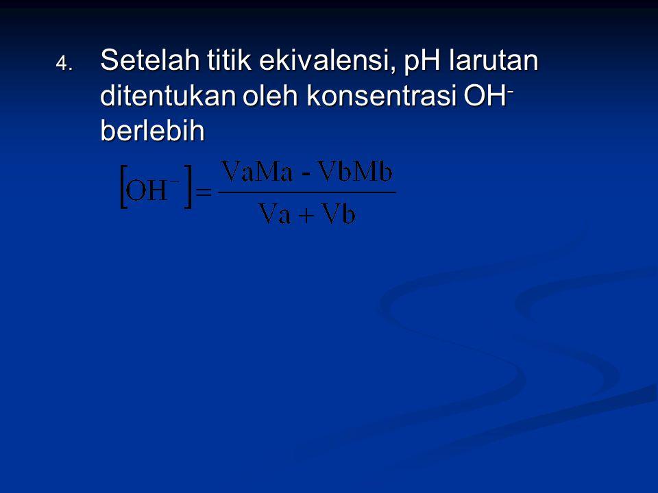A.Titrasi asam kuat dengan basa kuat 1.