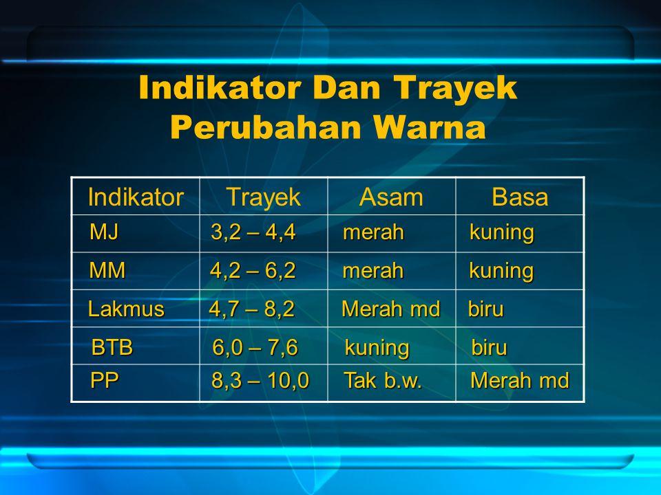 Indikator Dan Trayek Perubahan Warna IndikatorTrayekAsamBasa MJ 3,2 – 4,4 merahkuning MM 4,2 – 6,2 merahkuning Lakmus 4,7 – 8,2 Merah md biru BTB 6,0 – 7,6 kuningbiru PP 8,3 – 10,0 Tak b.w.