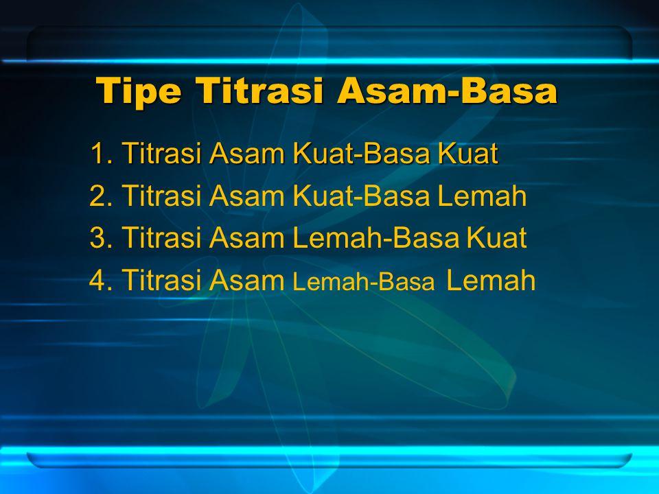 Tipe Titrasi Asam-Basa 1.Titrasi Asam Kuat-Basa Kuat 2.