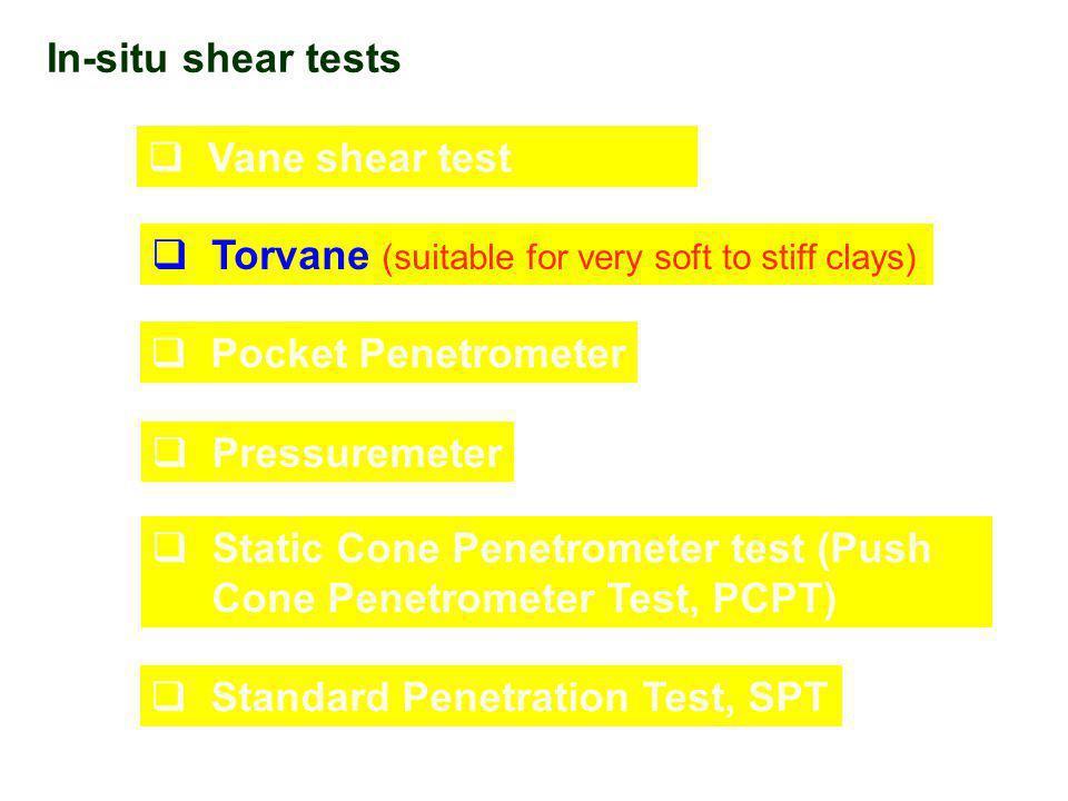 In-situ shear tests  Vane shear test  Torvane (suitable for very soft to stiff clays)  Pocket Penetrometer  Pressuremeter  Static Cone Penetromet