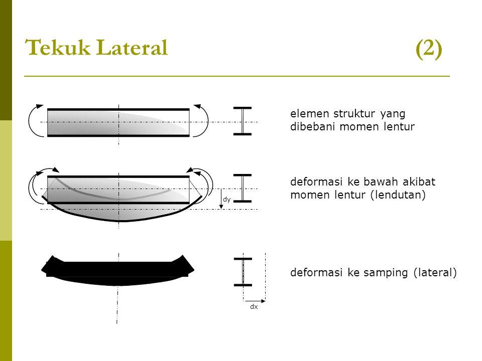 Tekuk Lateral (2) elemen struktur yang dibebani momen lentur dy deformasi ke bawah akibat momen lentur (lendutan) deformasi ke samping (lateral) dx