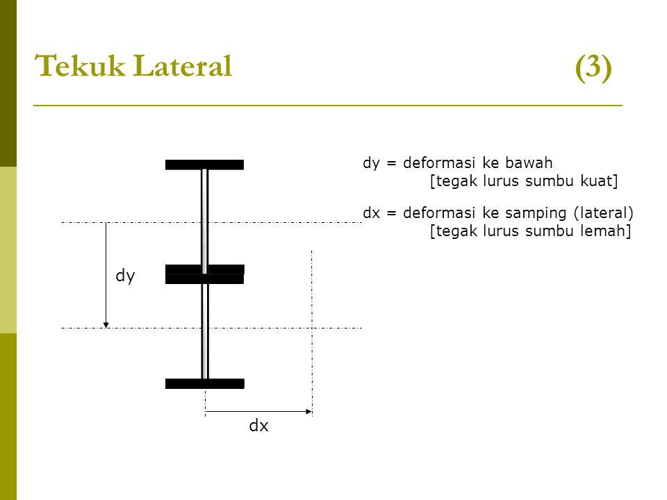 Tekuk Lateral (3) dy dy = deformasi ke bawah [tegak lurus sumbu kuat] dx = deformasi ke samping (lateral) [tegak lurus sumbu lemah] dx