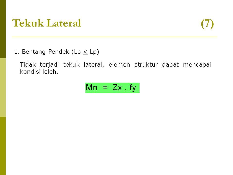 Tekuk Lateral (7) 1. Bentang Pendek (Lb < Lp) Tidak terjadi tekuk lateral, elemen struktur dapat mencapai kondisi leleh.