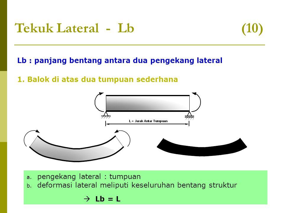 Tekuk Lateral - Lb (10) Lb : panjang bentang antara dua pengekang lateral 1. Balok di atas dua tumpuan sederhana a. pengekang lateral : tumpuan b. def