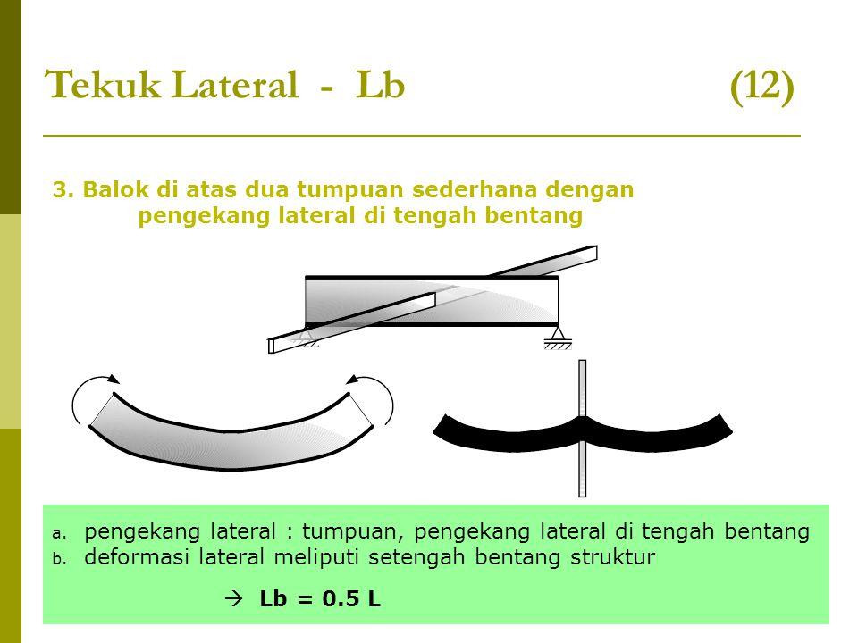 3. Balok di atas dua tumpuan sederhana dengan pengekang lateral di tengah bentang a. pengekang lateral : tumpuan, pengekang lateral di tengah bentang