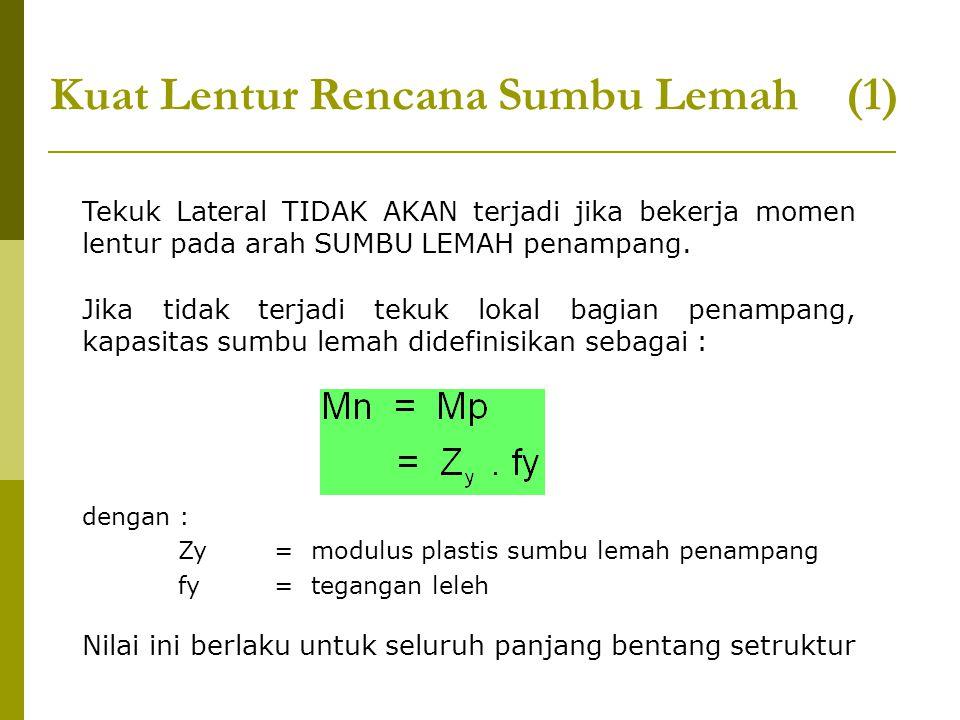 Kuat Lentur Rencana Sumbu Lemah (1) Jika tidak terjadi tekuk lokal bagian penampang, kapasitas sumbu lemah didefinisikan sebagai : Tekuk Lateral TIDAK