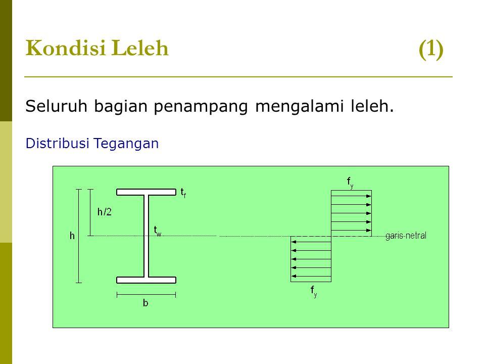 Kondisi Leleh (2) Kapasitas Penampang didefinisikan sebagai : dengan : Z= modulus plastis penampang fy= tegangan leleh Kondisi leleh hanya dapat tercapai jika TIDAK TERJADI TEKUK