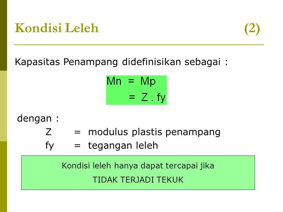 Kondisi Leleh (2) Kapasitas Penampang didefinisikan sebagai : dengan : Z= modulus plastis penampang fy= tegangan leleh Kondisi leleh hanya dapat terca