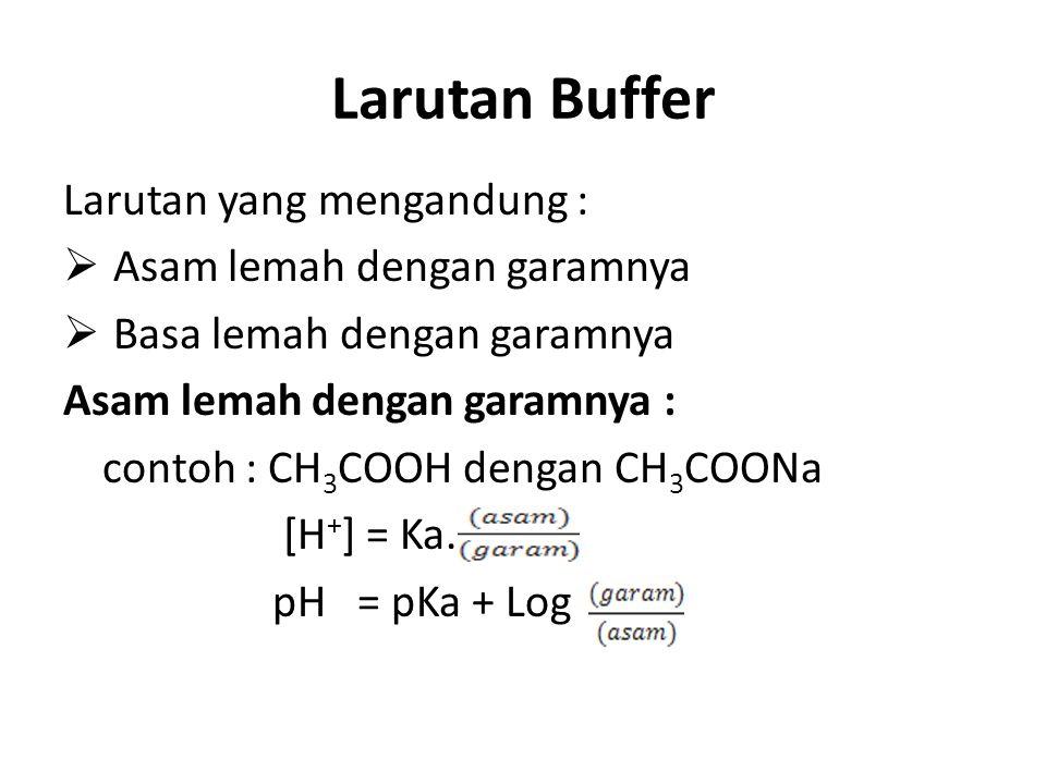 Larutan Buffer Larutan yang mengandung :  Asam lemah dengan garamnya  Basa lemah dengan garamnya Asam lemah dengan garamnya : contoh : CH 3 COOH den