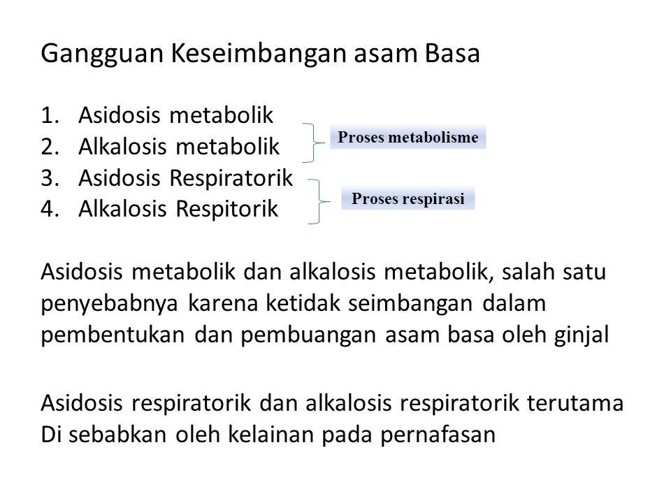 Gangguan Keseimbangan asam Basa 1.Asidosis metabolik 2.Alkalosis metabolik 3.Asidosis Respiratorik 4.Alkalosis Respitorik Asidosis metabolik dan alkal