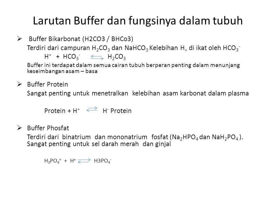 Larutan Buffer dan fungsinya dalam tubuh  Buffer Bikarbonat (H2CO3 / BHCo3) Terdiri dari campuran H 2 CO 3 dan NaHCO 3 Kelebihan H + di ikat oleh HCO