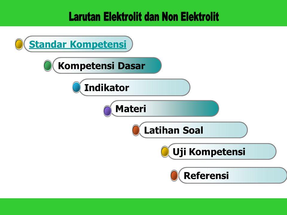 Senyawa yang termasuk elektrolit kuat: asam kuat, basa kuat dan garam yang mudah larut dalam air ASAM BASAGARAM HNO 3 HBr HCl H 2 SO 4 NaOH KOH LiOH Ba(OH) 2 NaCl KNO 3 K 2 SO 4 Ca(NO 3 ) 2