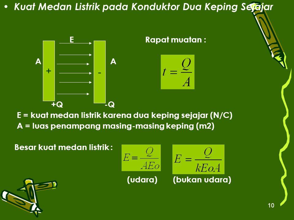 10 + - Kuat Medan Listrik pada Konduktor Dua Keping Sejajar E Rapat muatan : A A +Q -Q E = kuat medan listrik karena dua keping sejajar (N/C) A = luas