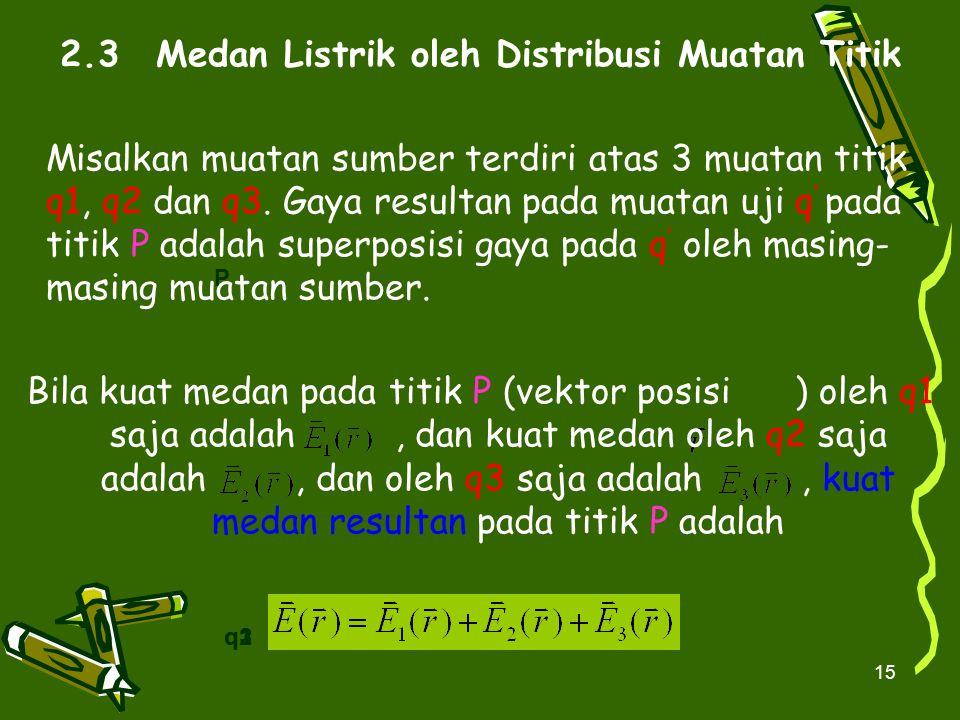 15 q1q3q2 P 2.3Medan Listrik oleh Distribusi Muatan Titik Misalkan muatan sumber terdiri atas 3 muatan titik q1, q2 dan q3. Gaya resultan pada muatan