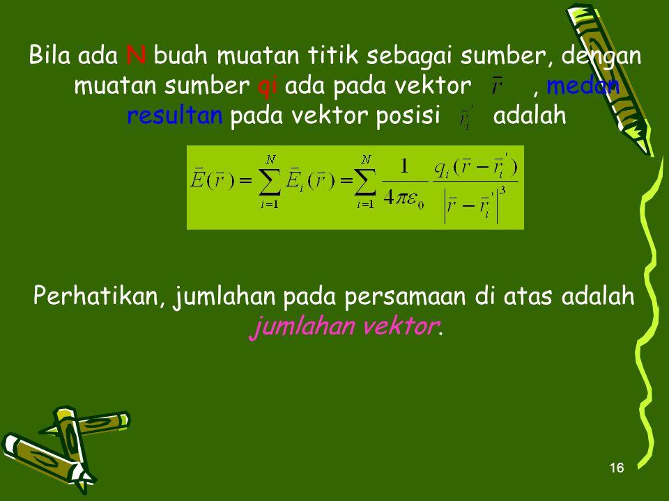 16 Bila ada N buah muatan titik sebagai sumber, dengan muatan sumber qi ada pada vektor, medan resultan pada vektor posisi adalah Perhatikan, jumlahan