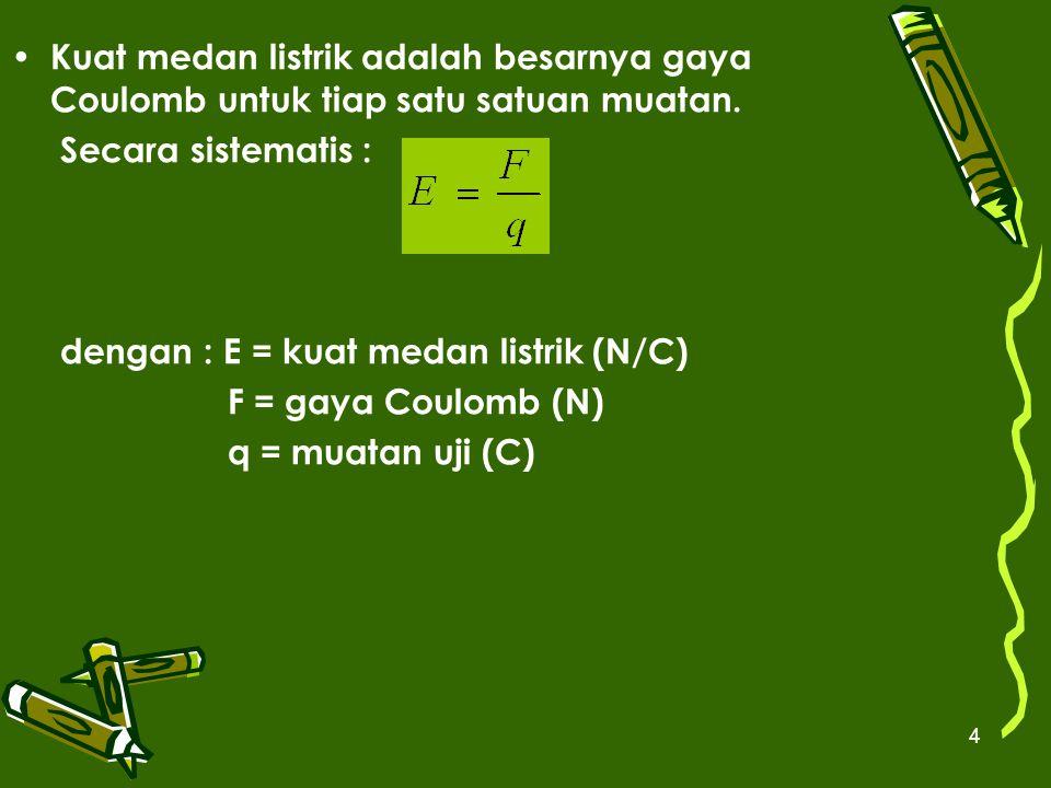 4 Kuat medan listrik adalah besarnya gaya Coulomb untuk tiap satu satuan muatan. Secara sistematis : dengan : E = kuat medan listrik (N/C) F = gaya Co