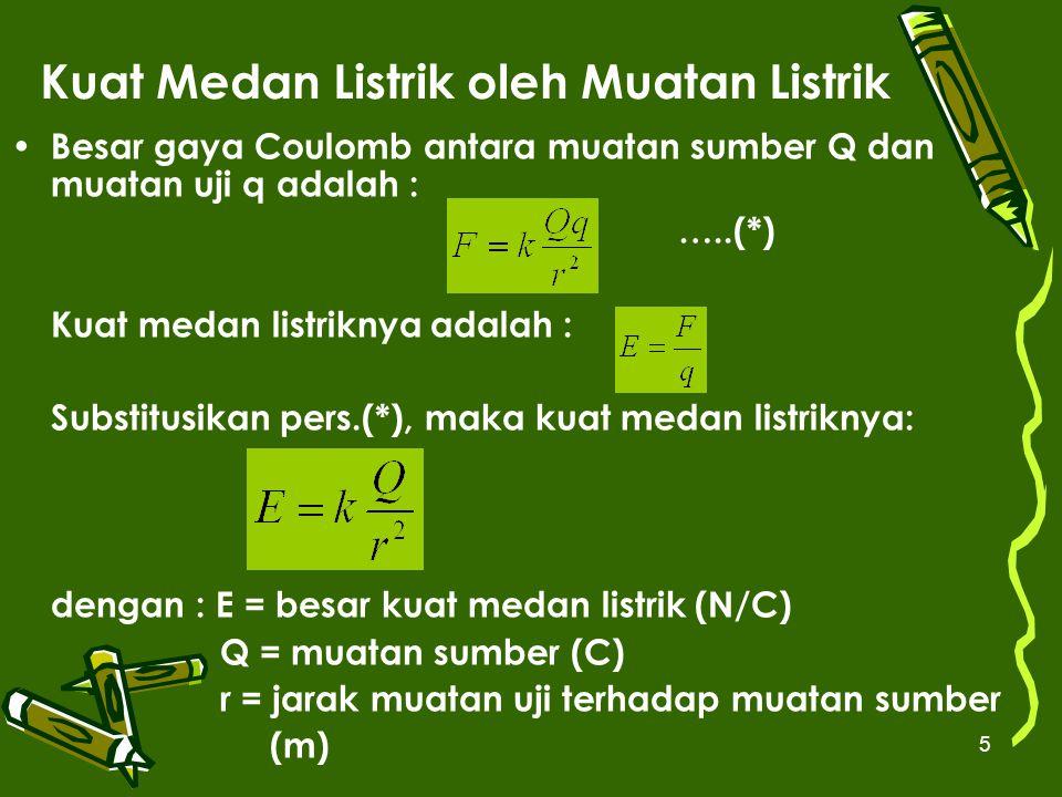 5 Kuat Medan Listrik oleh Muatan Listrik Besar gaya Coulomb antara muatan sumber Q dan muatan uji q adalah : …..(*) Kuat medan listriknya adalah : Sub