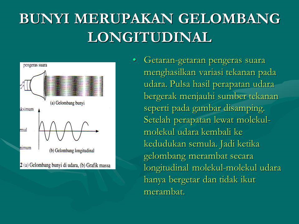 GELOMBANG BUNYI Kompetensi Dasar : Melakukan kajian ilmiah untuk mengenali gejala dan ciri-ciri gelombang bunyi serta penerapannya dalam teknologi