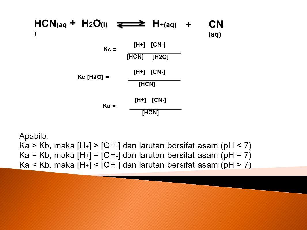 [H+] Kc = [HCN] [CN-] HCN (aq ) + H 2 O (l) H +(aq) CN - (aq) + [H2O] Kc [H2O] = Ka = [H+] [HCN] [CN-] [H+] [HCN] [CN-] Apabila: Ka > Kb, maka [H + ]