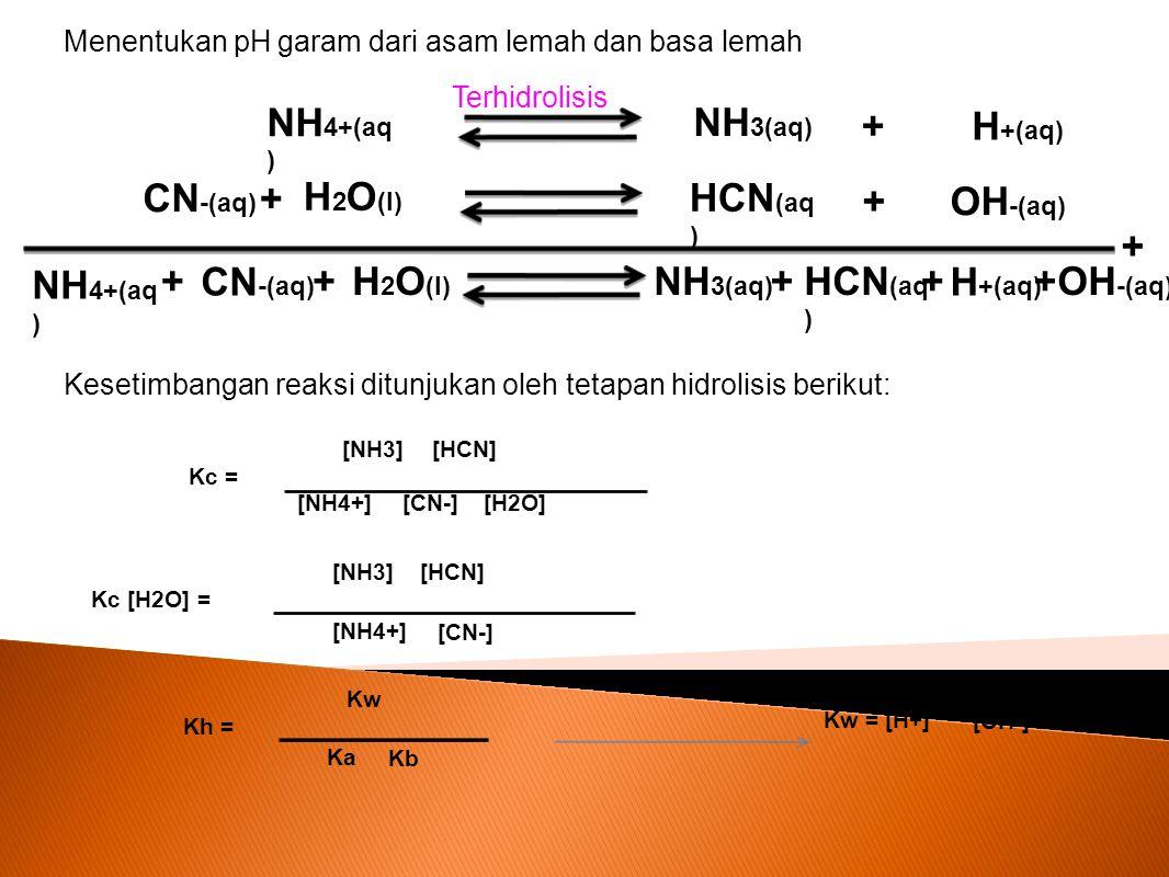 Menentukan pH garam dari asam lemah dan basa lemah NH 4+(aq ) NH 3(aq) H +(aq) + Terhidrolisis CN -(aq) HCN (aq ) OH -(aq) + H 2 O (l) + + NH 4+(aq )