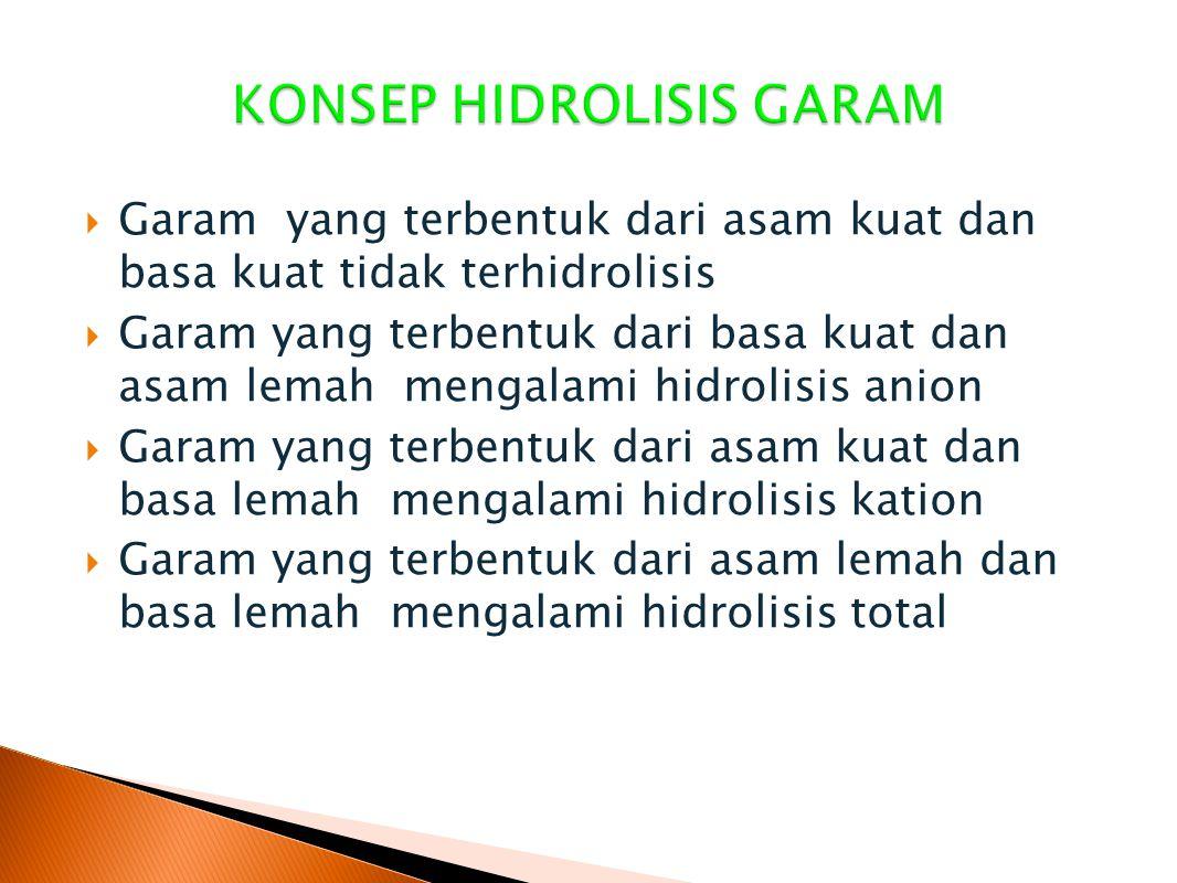  Garam yang terbentuk dari asam kuat dan basa kuat tidak terhidrolisis  Garam yang terbentuk dari basa kuat dan asam lemah mengalami hidrolisis anio