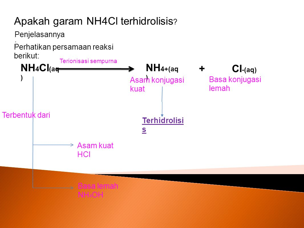 Penjelasannya : Perhatikan persamaan reaksi berikut: NH 4 Cl (aq ) NH 4+(aq ) Cl -(aq) + Terionisasi sempurna Asam konjugasi kuat Basa konjugasi lemah