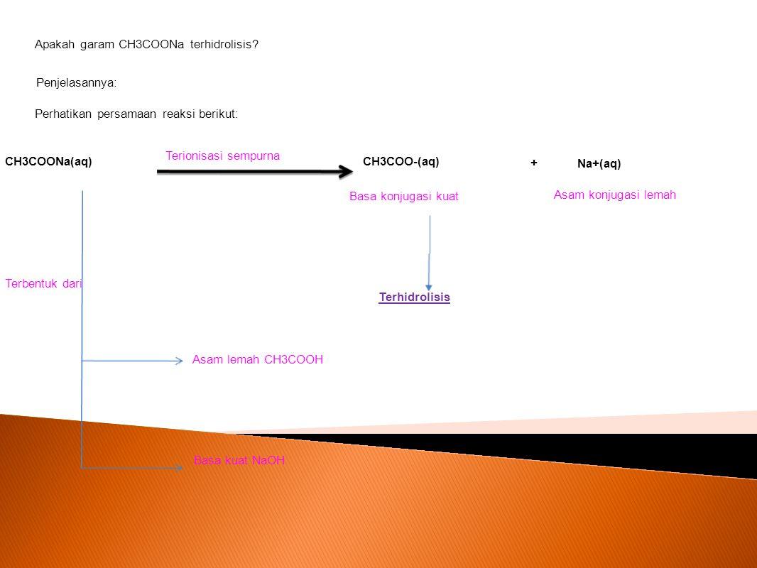 CH3COO-(aq) CH3COOH(aq) OH-(aq)+ Terhidrolisis Kh Kesetimbangan reaksi ditunjukan oleh tetapan hidrolisis berikut: [CH3COOH] Kc = [CH3COO-] [OH-] Kh = [OH-] = [CH3COO-] Kh Basa (pH > 7) Kh = Ka Kw pOH = -log[OH-] pH = 14 - pOH + H2O(l) [H2O] [CH3COOH] Kc[H2O] = [CH3COO-] [OH-] [CH3COOH] [CH3COO-] [OH-] Kh = [CH3COO-] [OH-] [CH3COOH] = [OH-]