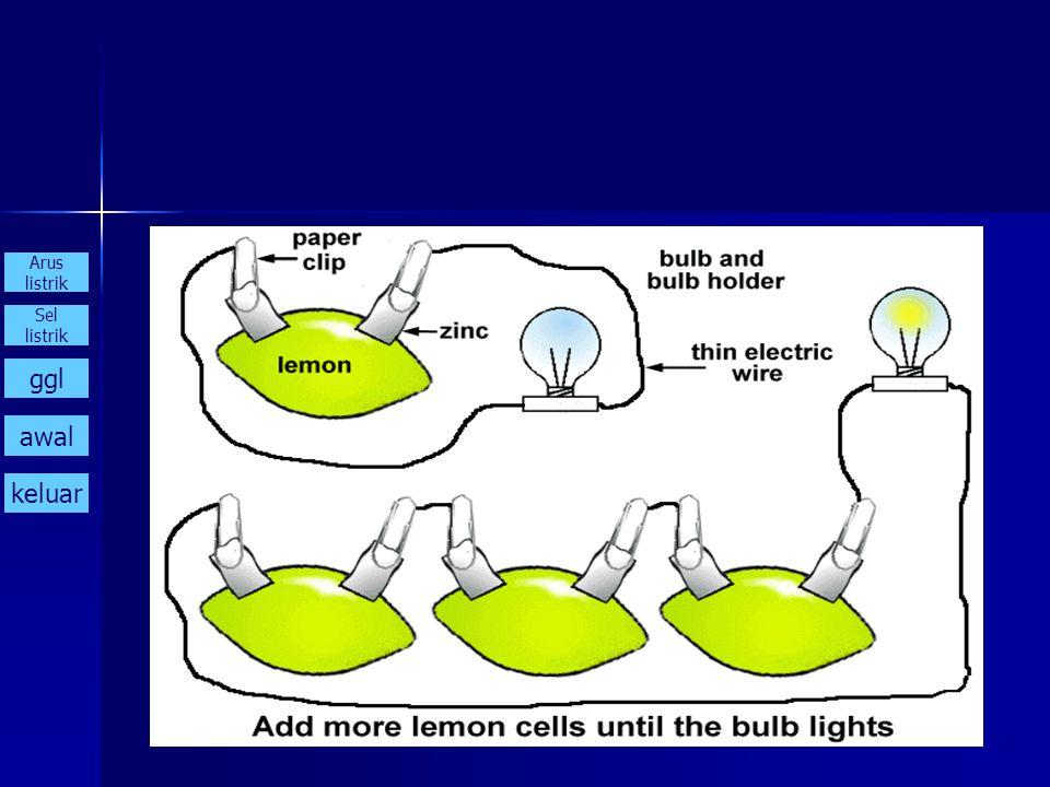 Arus listrik Sel listrik ggl awal keluar