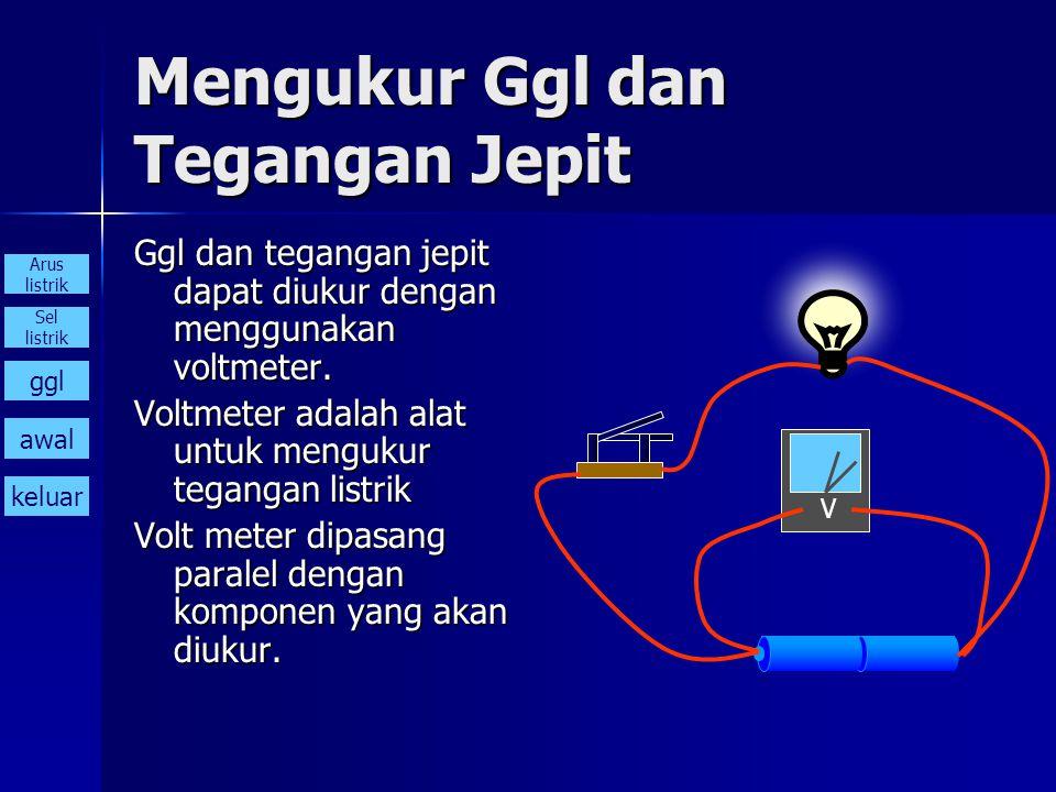 V Mengukur Ggl dan Tegangan Jepit Ggl dan tegangan jepit dapat diukur dengan menggunakan voltmeter. Voltmeter adalah alat untuk mengukur tegangan list