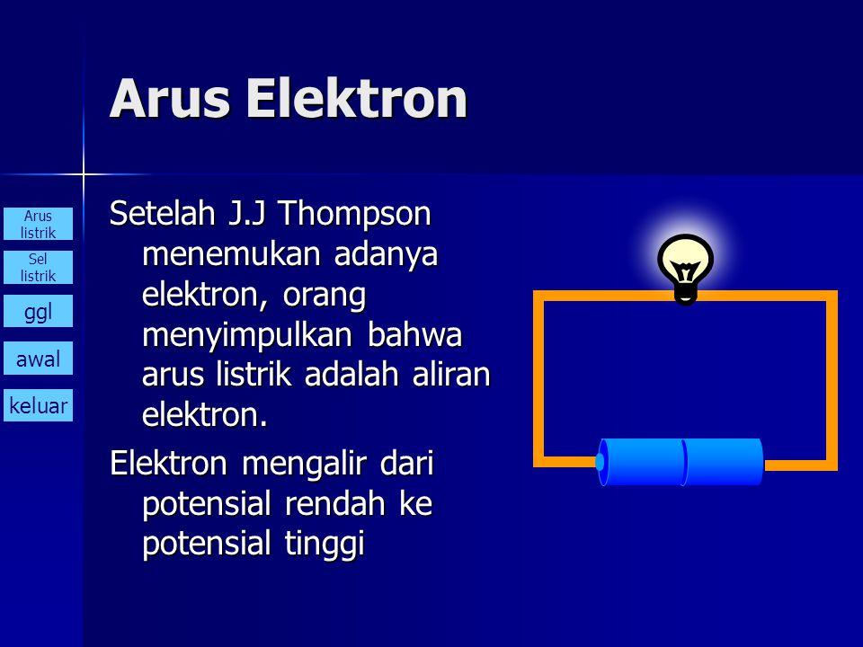 Arus Elektron Setelah J.J Thompson menemukan adanya elektron, orang menyimpulkan bahwa arus listrik adalah aliran elektron. Elektron mengalir dari pot