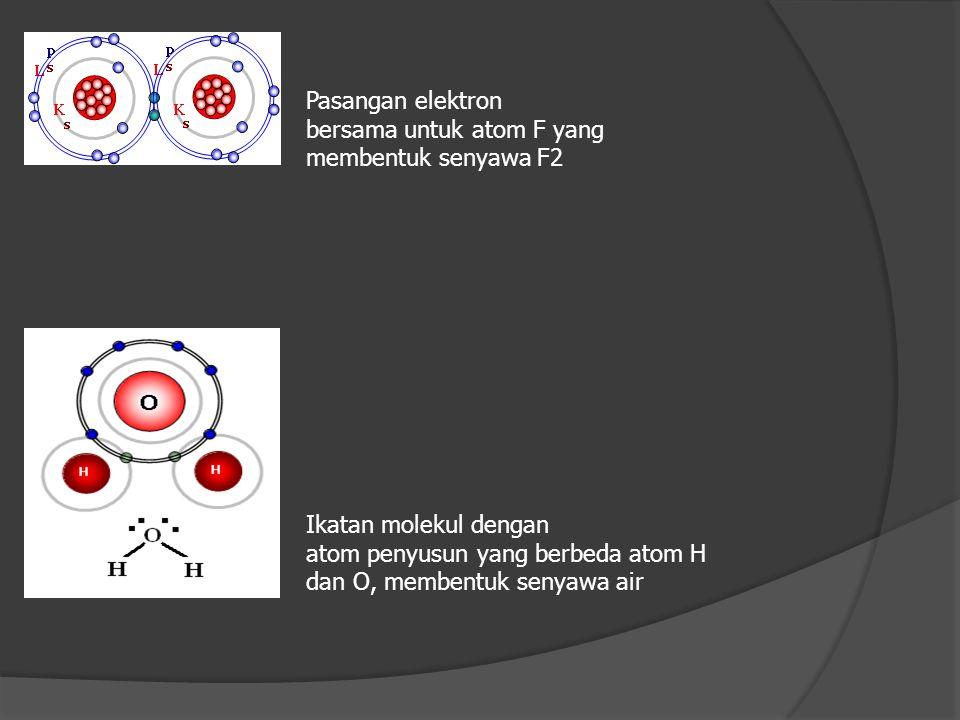 2. Ikatan Kovalen Ikatan ion : antara logam – non logam antara non logam – non logam ????... ( non logam, valensi 4, 5, 6, 7 ) Untuk mencapai struktur