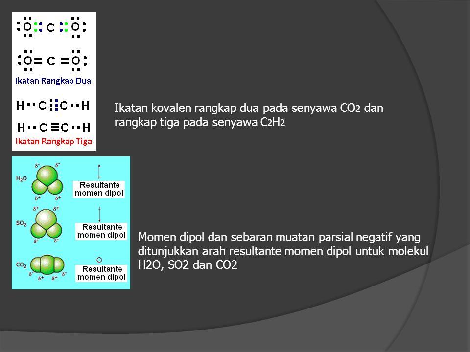 Ikatan kovalen atom sejenis : 1) Cl + Cl Cl Cl Cl - Cl : Cl 2 Tanda - merupakan pasangan elektron 2) O + O O O O = O : O 2 Ikatan kovalen rangkap : ra