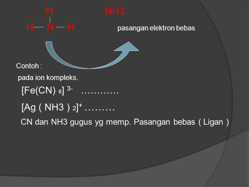 Bagan reaksi proses pembentukan ikatan kovalen koordinasi, (a) pembentukan ion H+ dari atom H dan (b) NH3 menyumbang elektron bebasnya membentuk ion a
