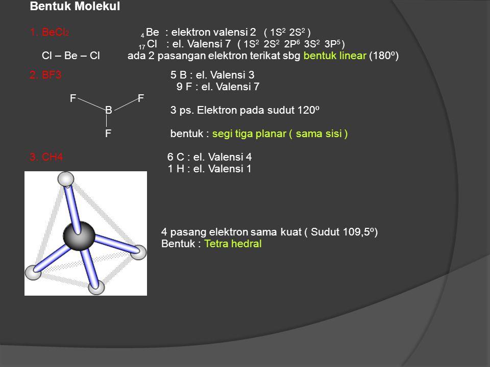 Perbedaan senyawa ion dan kovalen No Senyawa ionik Senyawa kovalen 1 Dalam wujud cair atau dalam pelarut polar : sebagai konduktor Wujud cair: bukan k