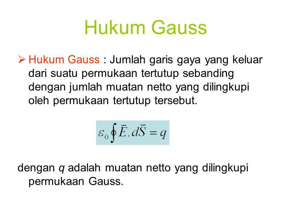 Hukum Gauss  Hukum Gauss : Jumlah garis gaya yang keluar dari suatu permukaan tertutup sebanding dengan jumlah muatan netto yang dilingkupi oleh perm