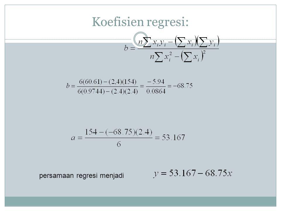 Koefisien regresi: persamaan regresi menjadi