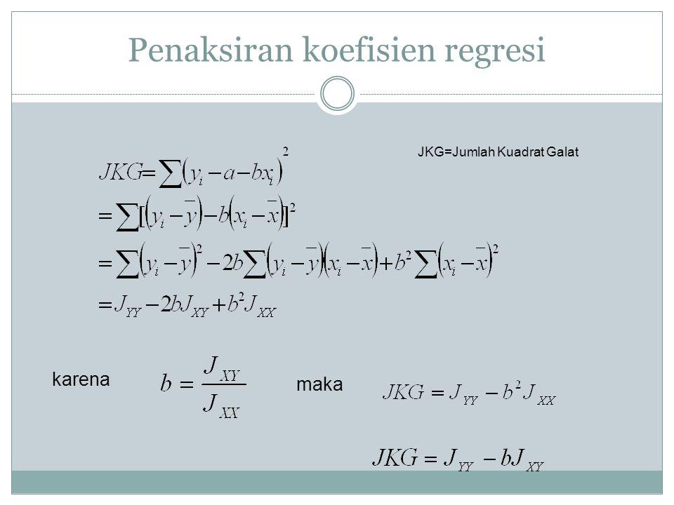 Penaksiran koefisien regresi karena maka JKG=Jumlah Kuadrat Galat