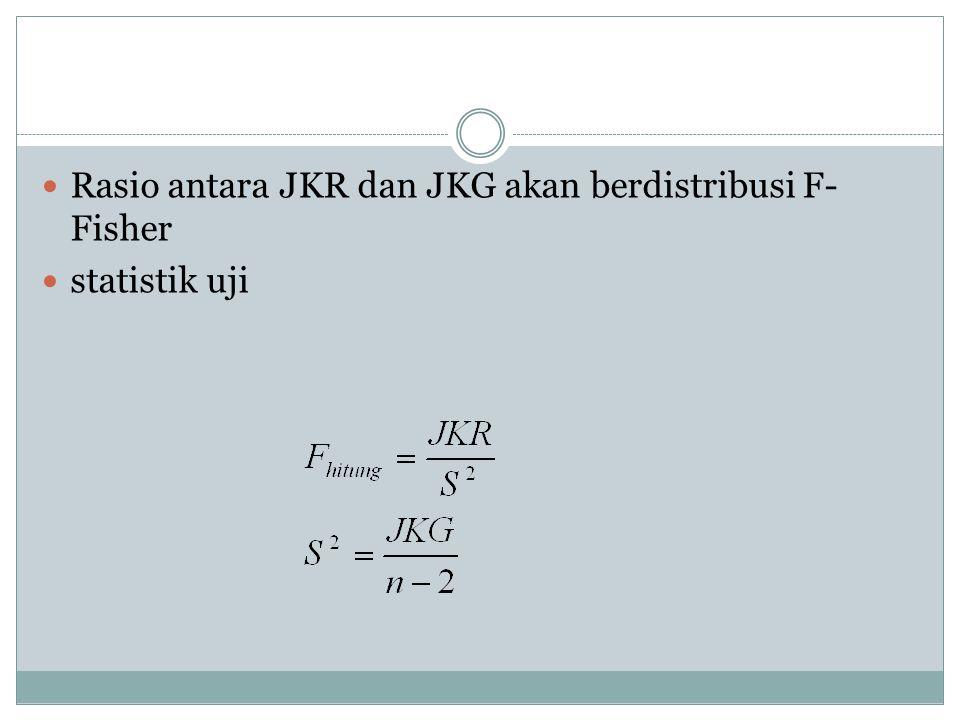 Rasio antara JKR dan JKG akan berdistribusi F- Fisher statistik uji