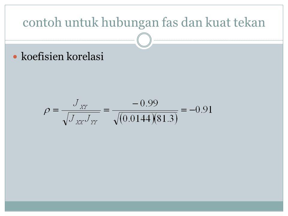 contoh untuk hubungan fas dan kuat tekan koefisien korelasi