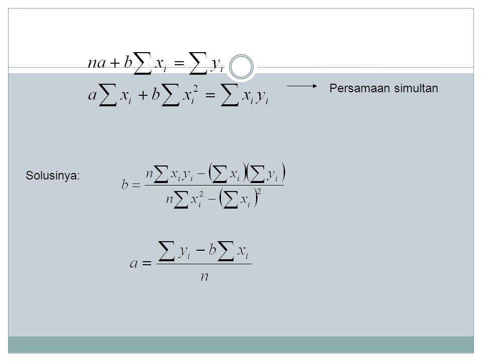 PENGUJIAN MODEL REGRESI jumlah kuadrat penyimpangan data (JKT) terhadap taksiran dikomposisikan atas jumlah kuadrat model regresi(JKR) dan jumlah kuadrat galat data (JKG).