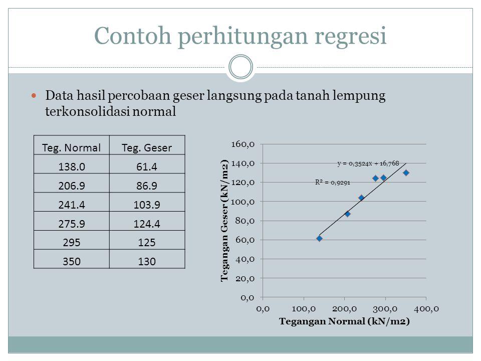 Contoh perhitungan regresi Data hasil percobaan geser langsung pada tanah lempung terkonsolidasi normal Teg.
