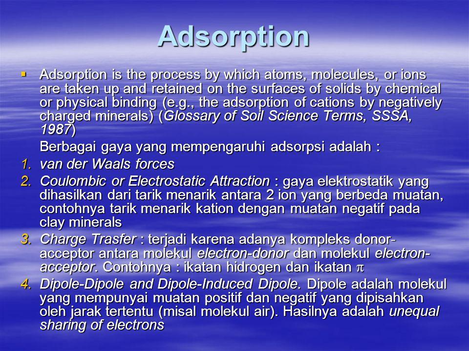 Adsorption  Adsorption is the process by which atoms, molecules, or ions are taken up and retained on the surfaces of solids by chemical or physical binding (e.g., the adsorption of cations by negatively charged minerals) (Glossary of Soil Science Terms, SSSA, 1987) Berbagai gaya yang mempengaruhi adsorpsi adalah : 1.van der Waals forces 2.Coulombic or Electrostatic Attraction : gaya elektrostatik yang dihasilkan dari tarik menarik antara 2 ion yang berbeda muatan, contohnya tarik menarik kation dengan muatan negatif pada clay minerals 3.Charge Trasfer : terjadi karena adanya kompleks donor- acceptor antara molekul electron-donor dan molekul electron- acceptor.