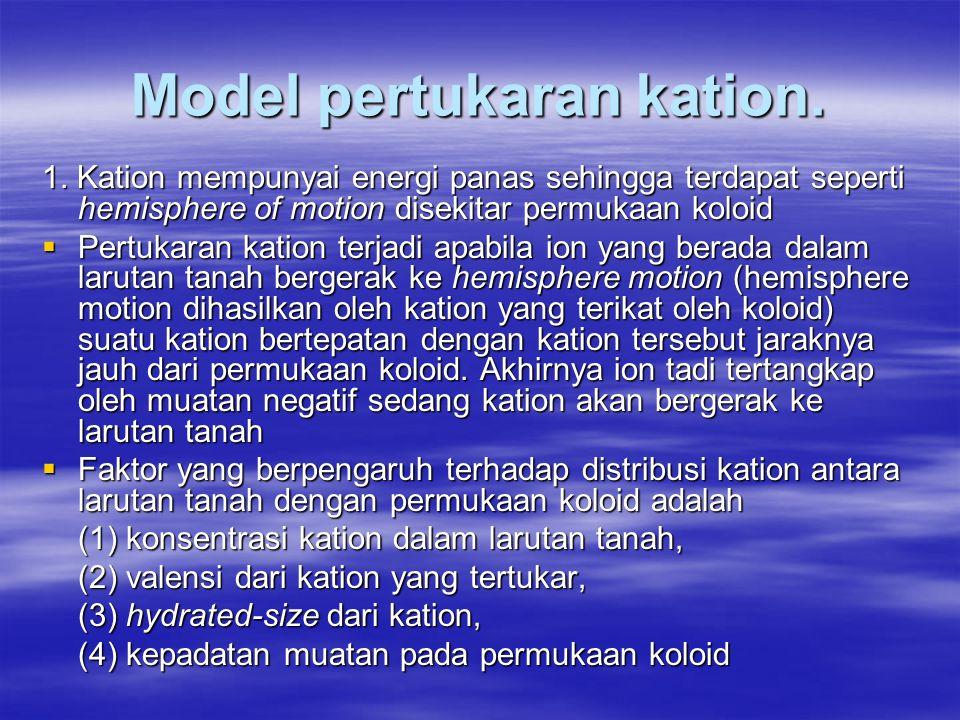 Model pertukaran kation.1.