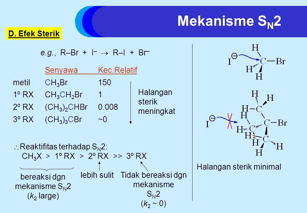 D. Efek Sterik e.g., R–Br + I –  R–I + Br – SenyawaKec.Relatif metilCH 3 Br150 1º RXCH 3 CH 2 Br1 2º RX(CH 3 ) 2 CHBr0.008 3º RX(CH 3 ) 3 CBr~0 Halan