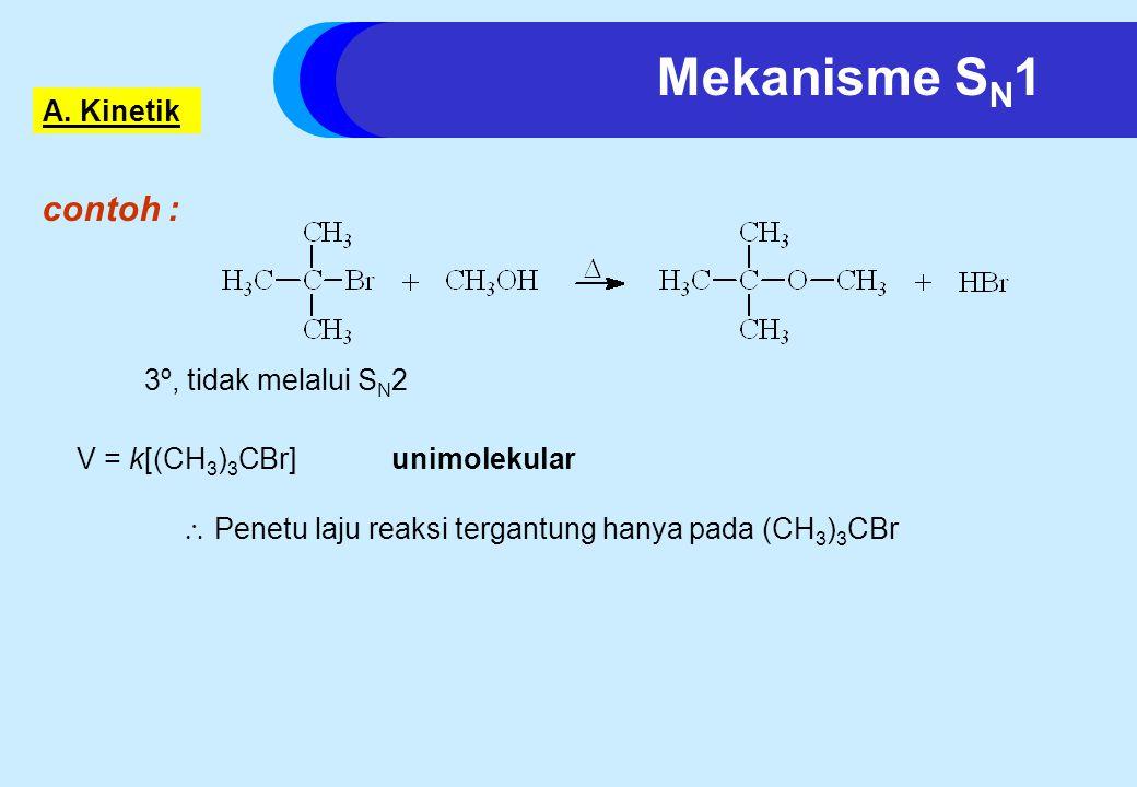 A. Kinetik contoh : 3º, tidak melalui S N 2 V = k[(CH 3 ) 3 CBr]unimolekular  Penetu laju reaksi tergantung hanya pada (CH 3 ) 3 CBr Mekanisme S N 1