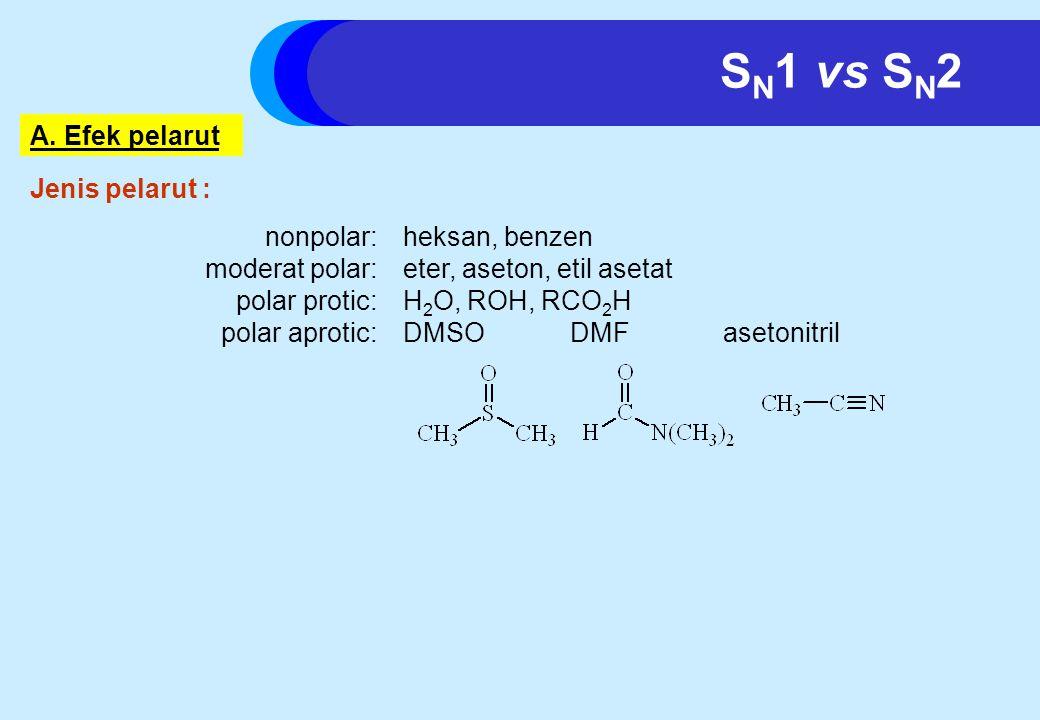S N 1 vs S N 2 A.