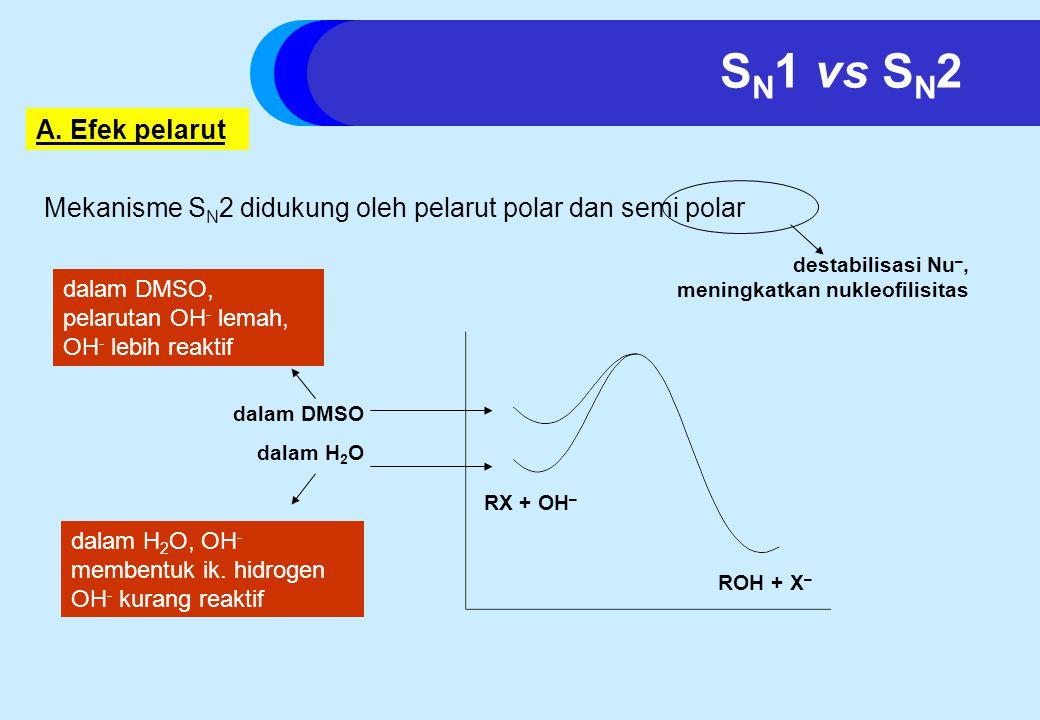 A. Efek pelarut Mekanisme S N 2 didukung oleh pelarut polar dan semi polar destabilisasi Nu –, meningkatkan nukleofilisitas RX + OH – ROH + X – dalam