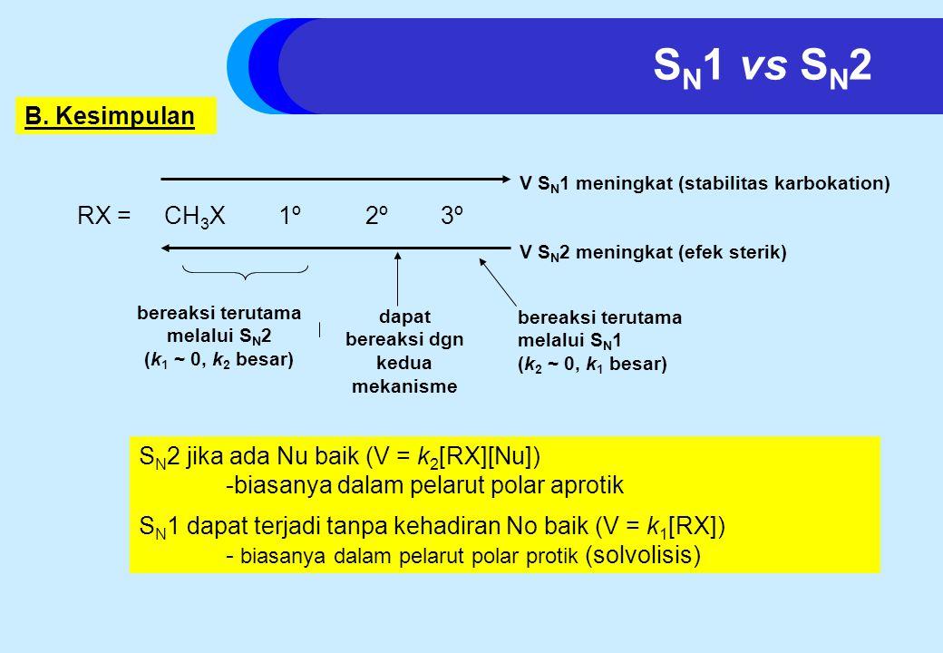 B. Kesimpulan RX =CH 3 X1º2º3º V S N 1 meningkat (stabilitas karbokation) V S N 2 meningkat (efek sterik) bereaksi terutama melalui S N 2 (k 1 ~ 0, k