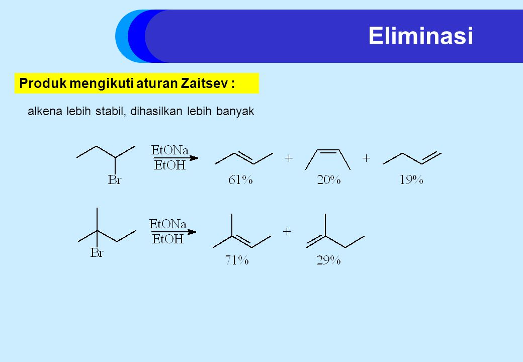 Eliminasi Produk mengikuti aturan Zaitsev : alkena lebih stabil, dihasilkan lebih banyak
